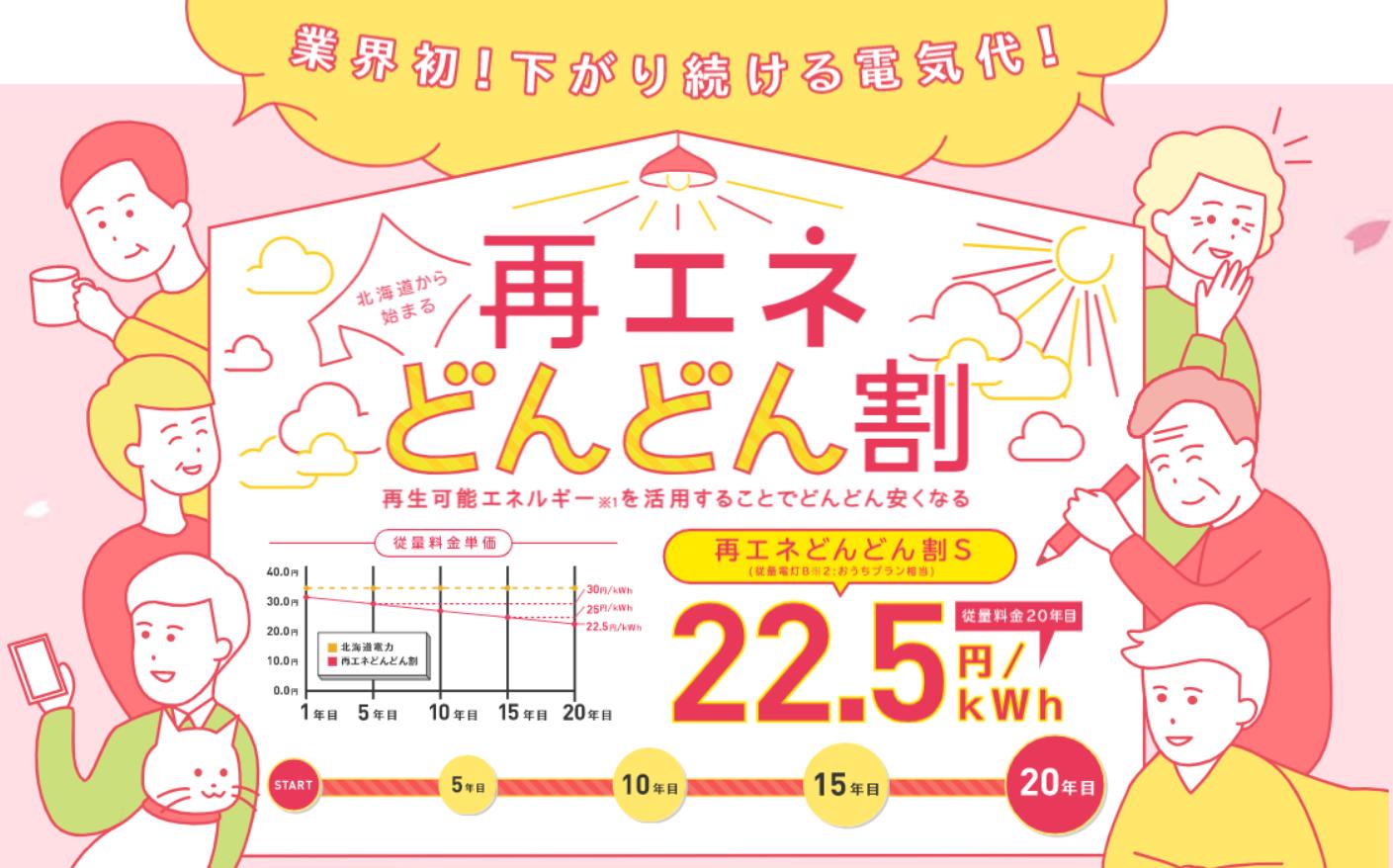 北海道の電気代を一番安い再エネどんどん割にするデメリットとメリットとは!